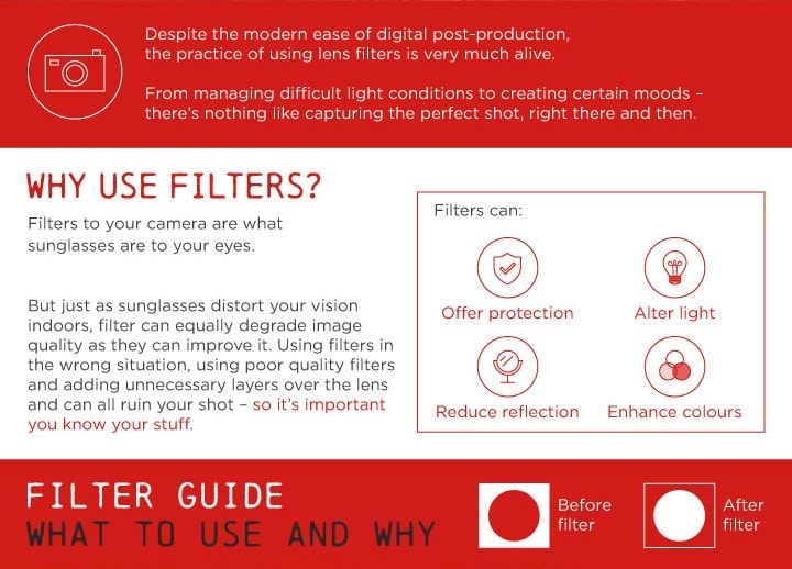 Why to use photography filter