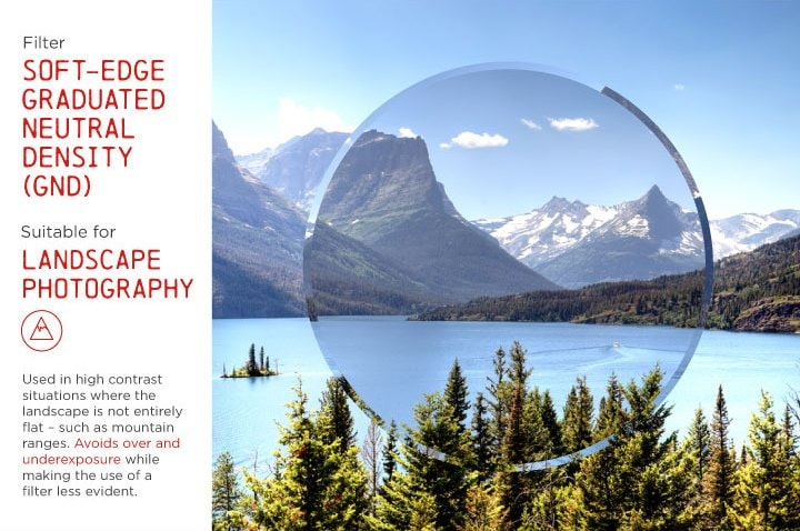 Soft-Edge Graduated Neutral Density Filter (GND)