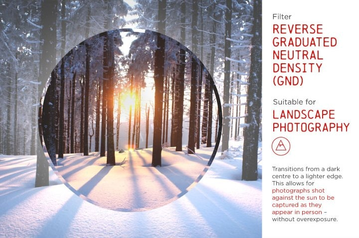 Reverse Graduated Neutral Density Filter (GND)
