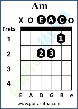 Raabta Guitar Chords - Am open
