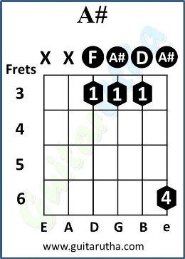 A# fret 3 open chord
