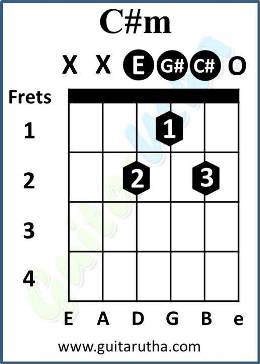 barfani guitar chords C sharp minor chord