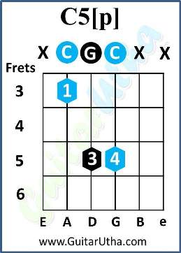 21 Guns guitar Chords