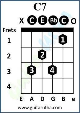Jeena Jeena Guitar Chords - C7