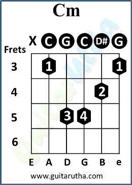 Kabhi Jo Badal Barse Guitar Chords - Cm