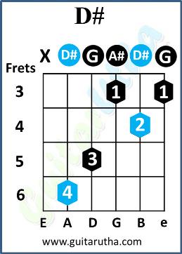 D# half barre chords