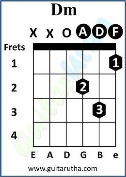 Menu Kehn De Guitar Chords - Dm