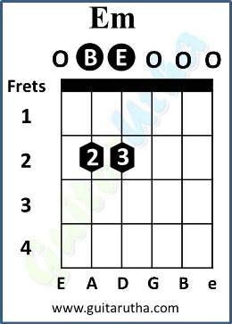 Halka Halka Guitar Chords - E minor open