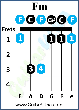 Teri Galliyan Guitar Chords - Fm