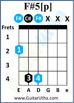Teri Galliyan Guitar Chords - F#5[p]