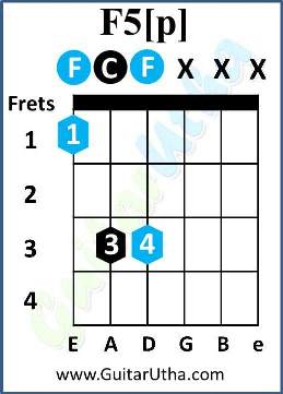 21 Guns Chords - F power