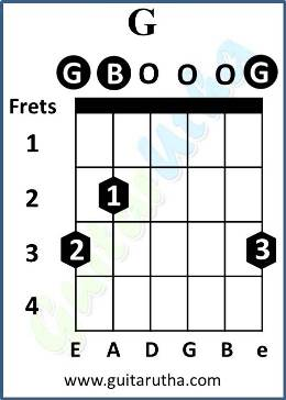 tere mere chords - G chord chef