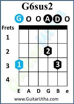 Somebody's Chords - G6sus2-v2