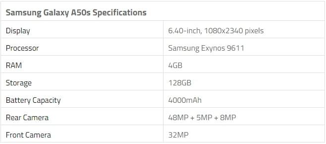 Samsung-Galaxy A50s specs