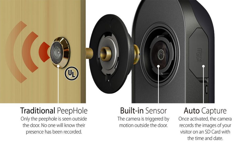 peephole camera feature
